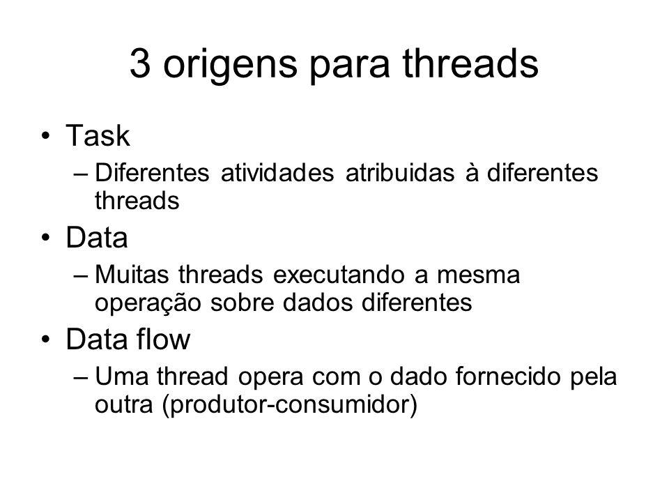 3 origens para threads Task –Diferentes atividades atribuidas à diferentes threads Data –Muitas threads executando a mesma operação sobre dados difere