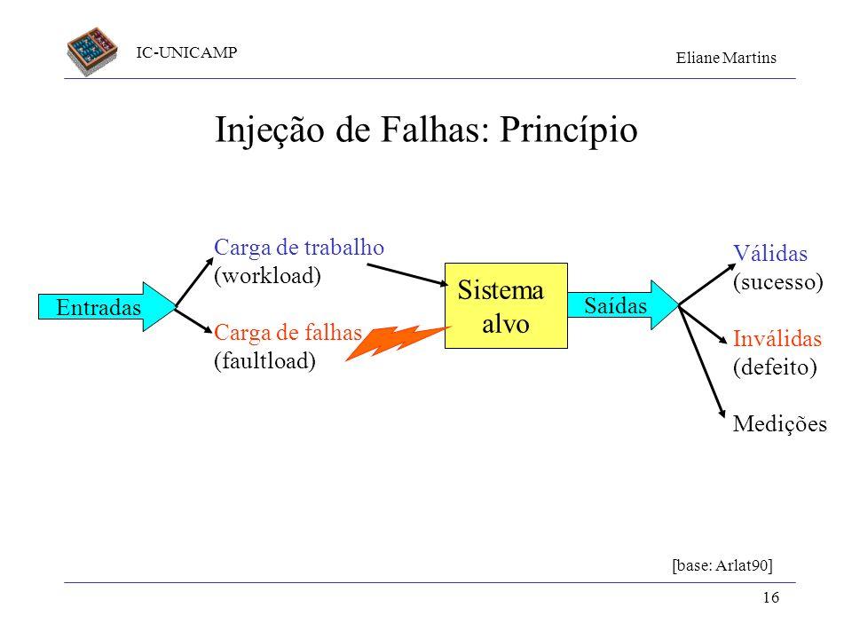 IC-UNICAMP Eliane Martins 16 Injeção de Falhas: Princípio Entradas Carga de trabalho (workload) Carga de falhas (faultload) Sistema alvo Saídas Válida