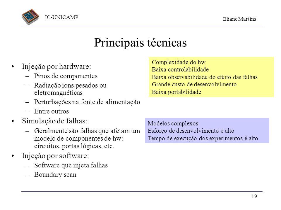 IC-UNICAMP Eliane Martins 19 Principais técnicas Injeção por hardware: –Pinos de componentes –Radiação íons pesados ou eletromagnéticas –Perturbações