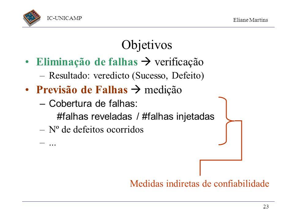 IC-UNICAMP Eliane Martins 23 Objetivos Eliminação de falhas verificação –Resultado: veredicto (Sucesso, Defeito) Previsão de Falhas medição –Cobertura