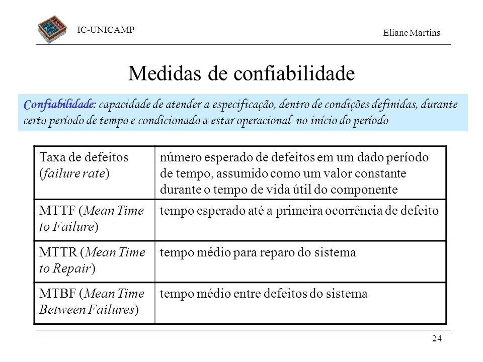 IC-UNICAMP Eliane Martins 24 Medidas de confiabilidade Taxa de defeitos (failure rate) número esperado de defeitos em um dado período de tempo, assumi