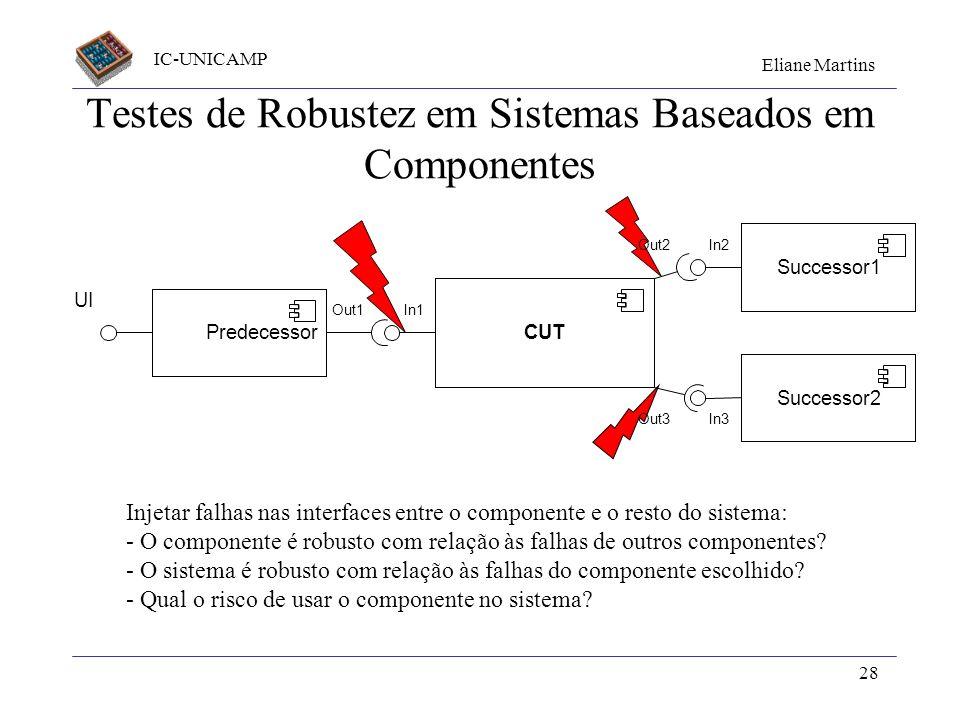 IC-UNICAMP Eliane Martins 28 Testes de Robustez em Sistemas Baseados em Componentes CUT Successor1 Successor2 Predecessor In1Out1 Out2 Out3 In2 In3 UI