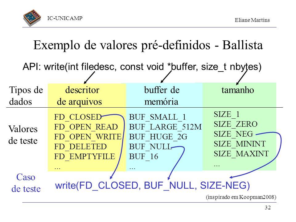 IC-UNICAMP Eliane Martins 32 Exemplo de valores pré-definidos - Ballista API: write(int filedesc, const void *buffer, size_t nbytes) Tipos de descrito