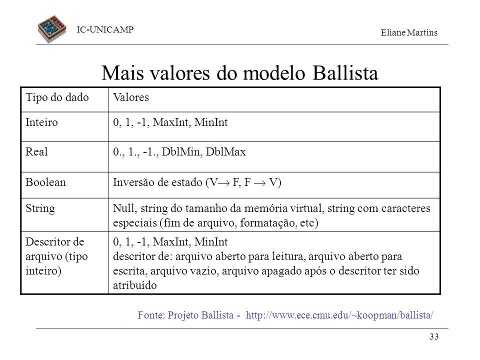 IC-UNICAMP Eliane Martins 33 Mais valores do modelo Ballista Tipo do dadoValores Inteiro0, 1, -1, MaxInt, MinInt Real0., 1., -1., DblMin, DblMax Boole
