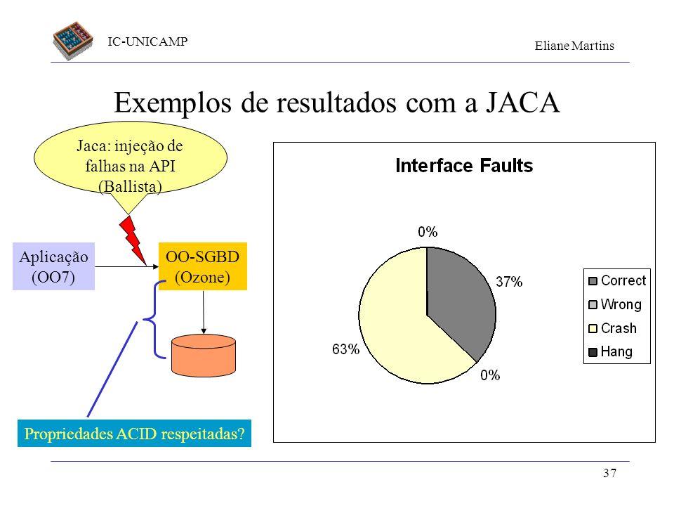 IC-UNICAMP Eliane Martins 37 Exemplos de resultados com a JACA Aplicação (OO7) OO-SGBD (Ozone) Jaca: injeção de falhas na API (Ballista) Propriedades