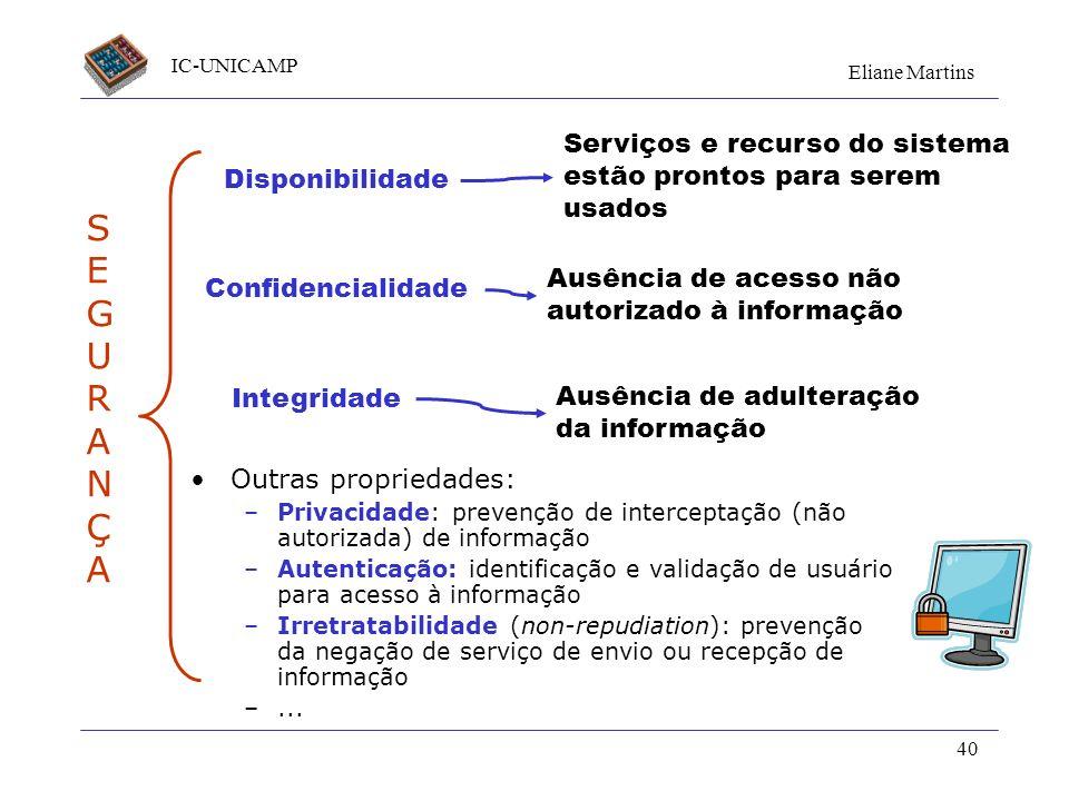 IC-UNICAMP Eliane Martins 40 Serviços e recurso do sistema estão prontos para serem usados Disponibilidade Ausência de acesso não autorizado à informa