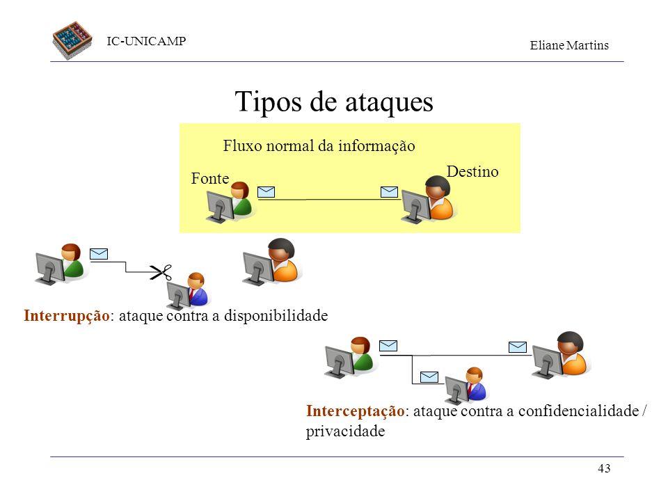 IC-UNICAMP Eliane Martins 43 Tipos de ataques Fonte Destino Fluxo normal da informação Interceptação: ataque contra a confidencialidade / privacidade