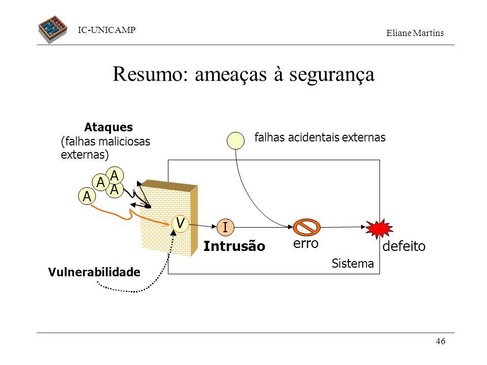 IC-UNICAMP Eliane Martins 46 Resumo: ameaças à segurança A I Ataques (falhas maliciosas externas) Vulnerabilidade Intrusão erro defeito falhas acident