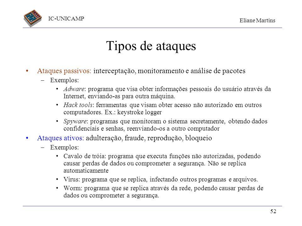 IC-UNICAMP Eliane Martins 52 Tipos de ataques Ataques passivos: interceptação, monitoramento e análise de pacotes –Exemplos: Adware: programa que visa