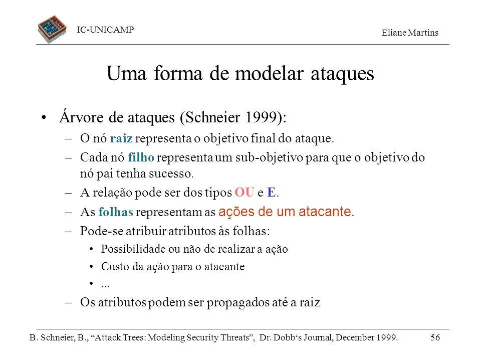IC-UNICAMP Eliane Martins 56 Uma forma de modelar ataques Árvore de ataques (Schneier 1999): –O nó raiz representa o objetivo final do ataque. –Cada n