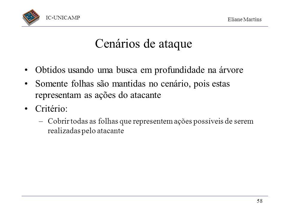 IC-UNICAMP Eliane Martins 58 Cenários de ataque Obtidos usando uma busca em profundidade na árvore Somente folhas são mantidas no cenário, pois estas