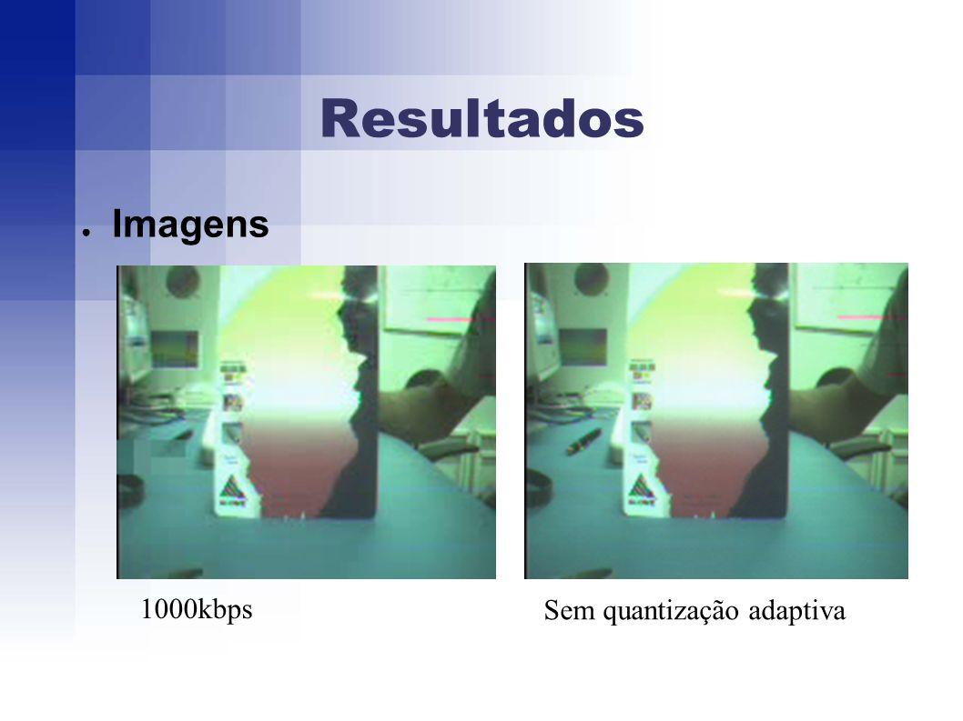 Resultados Imagens 1000kbps Sem quantização adaptiva