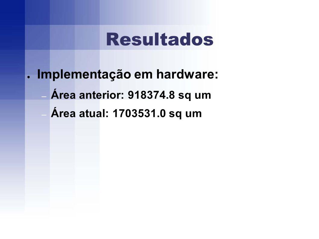 Resultados Implementação em hardware: – Área anterior: 918374.8 sq um – Área atual: 1703531.0 sq um