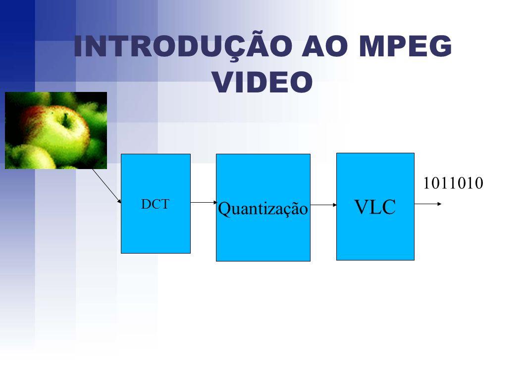 INTRODUÇÃO AO MPEG VIDEO DCT Quantização VLC 1011010