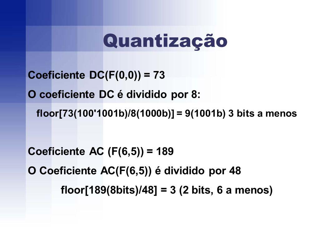 Quantização Coeficiente DC(F(0,0)) = 73 O coeficiente DC é dividido por 8: floor[73(100 1001b)/8(1000b)] = 9(1001b) 3 bits a menos Coeficiente AC (F(6,5)) = 189 O Coeficiente AC(F(6,5)) é dividido por 48 floor[189(8bits)/48] = 3 (2 bits, 6 a menos)
