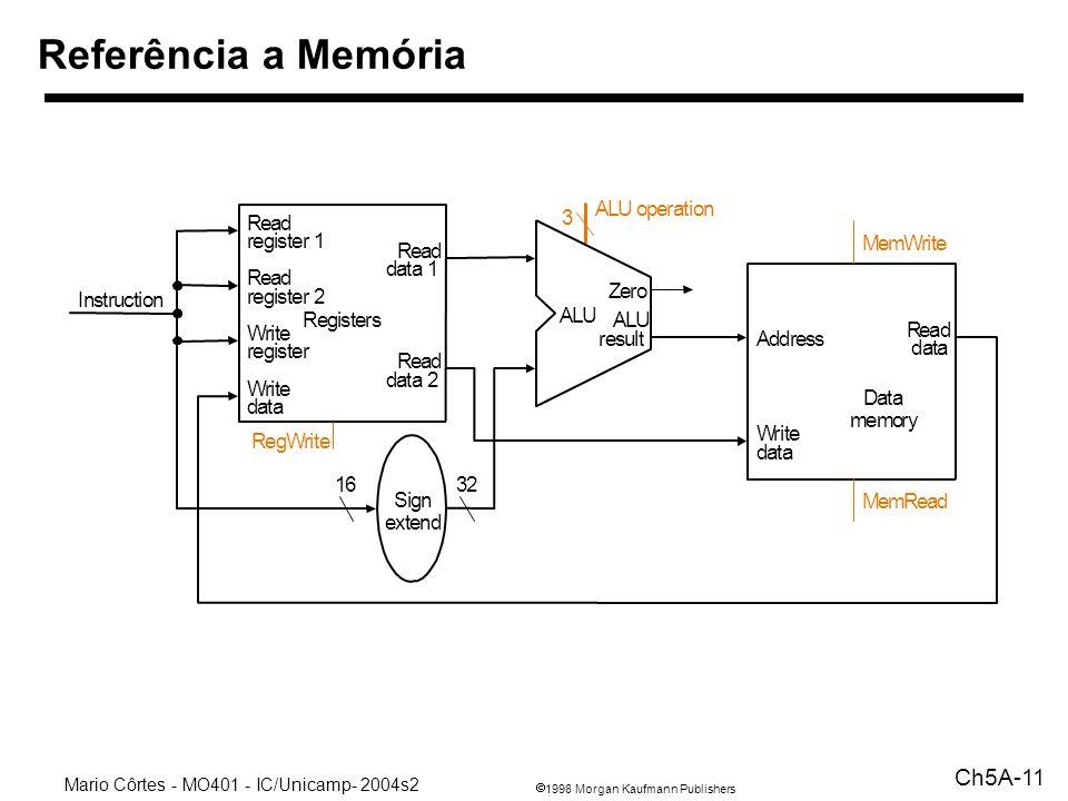 1998 Morgan Kaufmann Publishers Mario Côrtes - MO401 - IC/Unicamp- 2004s2 Ch5A-11 Referência a Memória