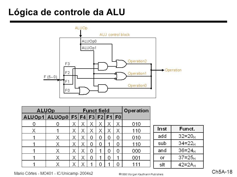 1998 Morgan Kaufmann Publishers Mario Côrtes - MO401 - IC/Unicamp- 2004s2 Ch5A-18 Lógica de controle da ALU