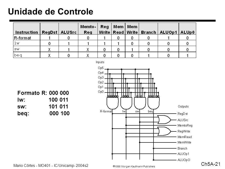1998 Morgan Kaufmann Publishers Mario Côrtes - MO401 - IC/Unicamp- 2004s2 Ch5A-21 Unidade de Controle Formato R: 000 000 lw: 100 011 sw: 101 011 beq: 000 100