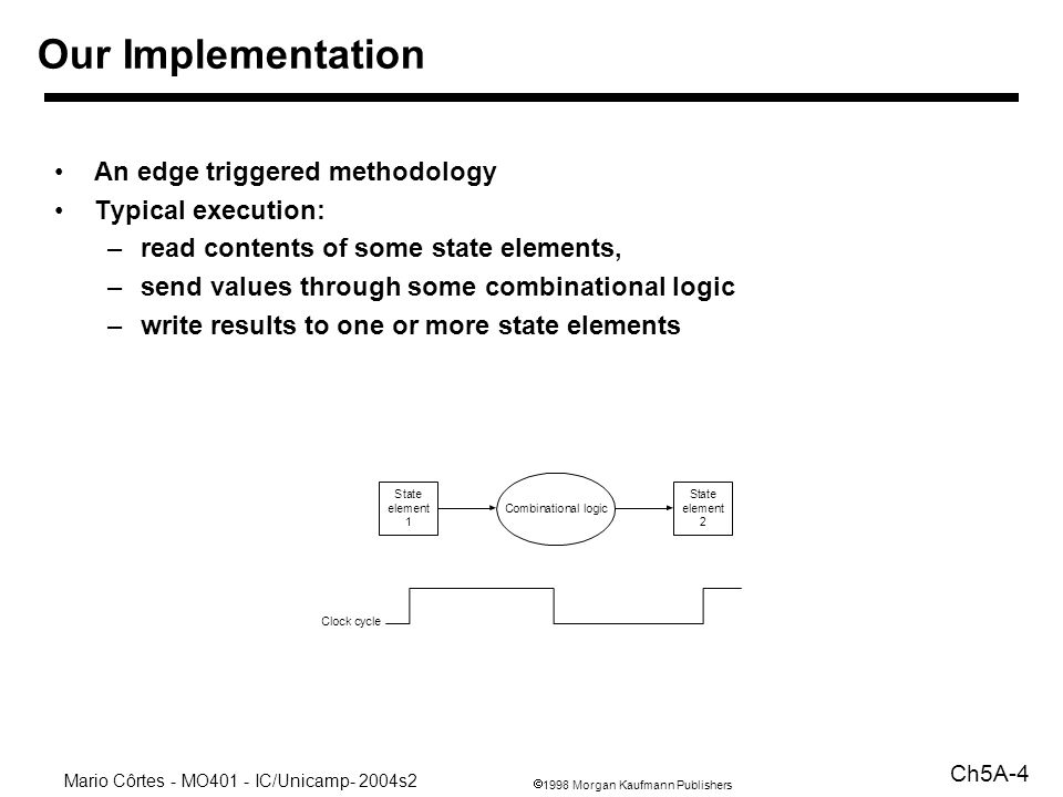 1998 Morgan Kaufmann Publishers Mario Côrtes - MO401 - IC/Unicamp- 2004s2 Ch5A-15 Control Selecting the operations to perform (ALU, read/write, etc.) Controlling the flow of data (multiplexor inputs) Information comes from the 32 bits of the instruction Example: add $8, $17, $18 Instruction Format: 000000 10001 10010 01000 00000100000 op rs rt rd shamt funct ALU s operation based on instruction type and function code