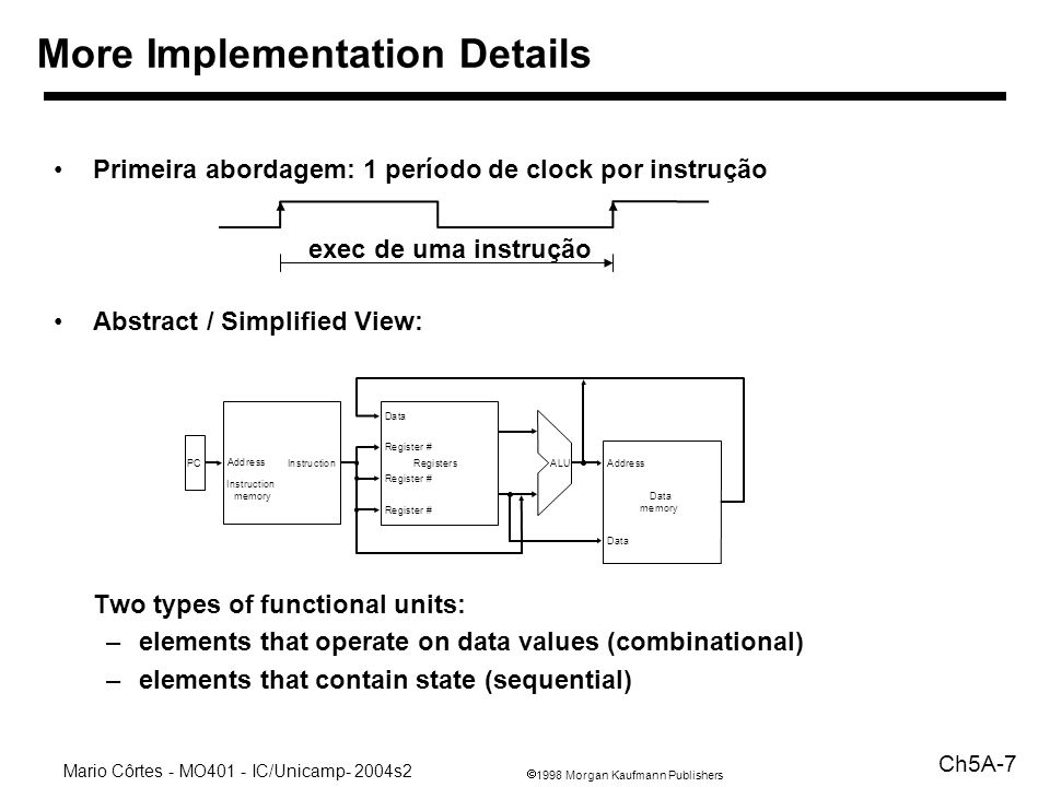 1998 Morgan Kaufmann Publishers Mario Côrtes - MO401 - IC/Unicamp- 2004s2 Ch5A-8 Simple Implementation Include the functional units we need for each instruction Why do we need this stuff.