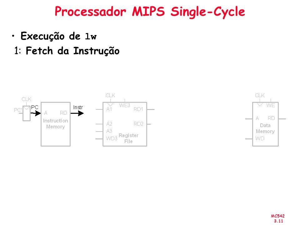 MC542 3.11 Processador MIPS Single-Cycle Execução de lw 1: Fetch da Instrução