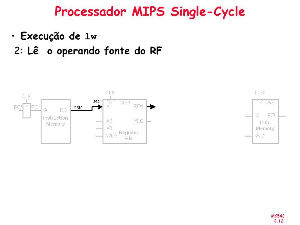 MC542 3.12 Processador MIPS Single-Cycle Execução de lw 2: Lê o operando fonte do RF