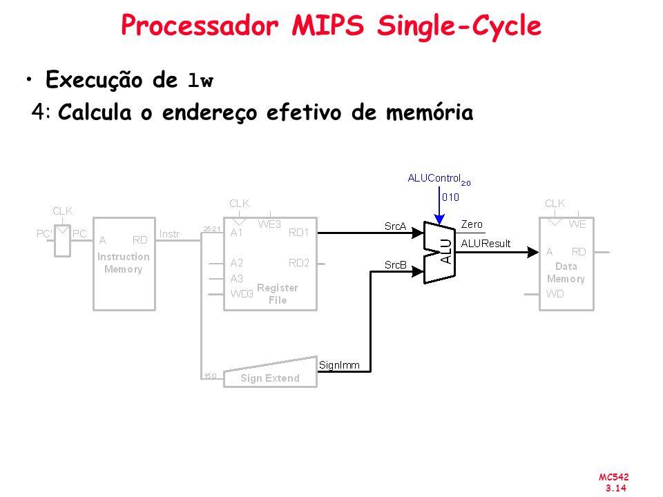 MC542 3.14 Processador MIPS Single-Cycle Execução de lw 4: Calcula o endereço efetivo de memória