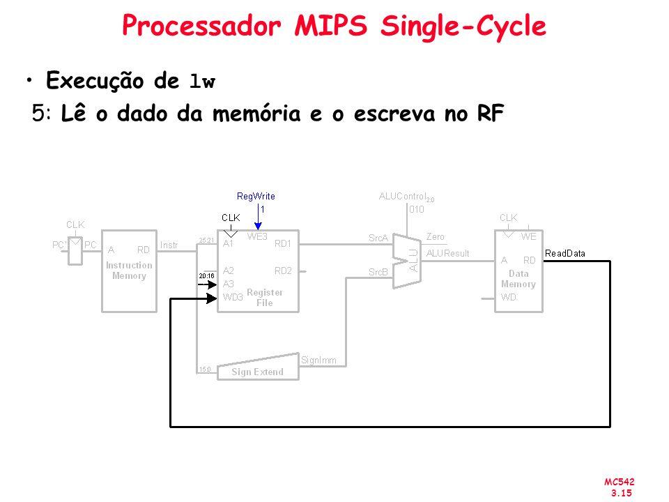 MC542 3.15 Processador MIPS Single-Cycle Execução de lw 5: Lê o dado da memória e o escreva no RF