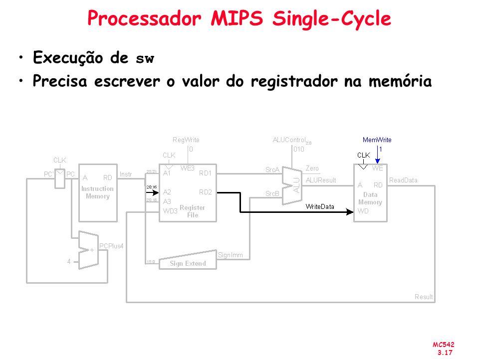 MC542 3.17 Processador MIPS Single-Cycle Execução de sw Precisa escrever o valor do registrador na memória