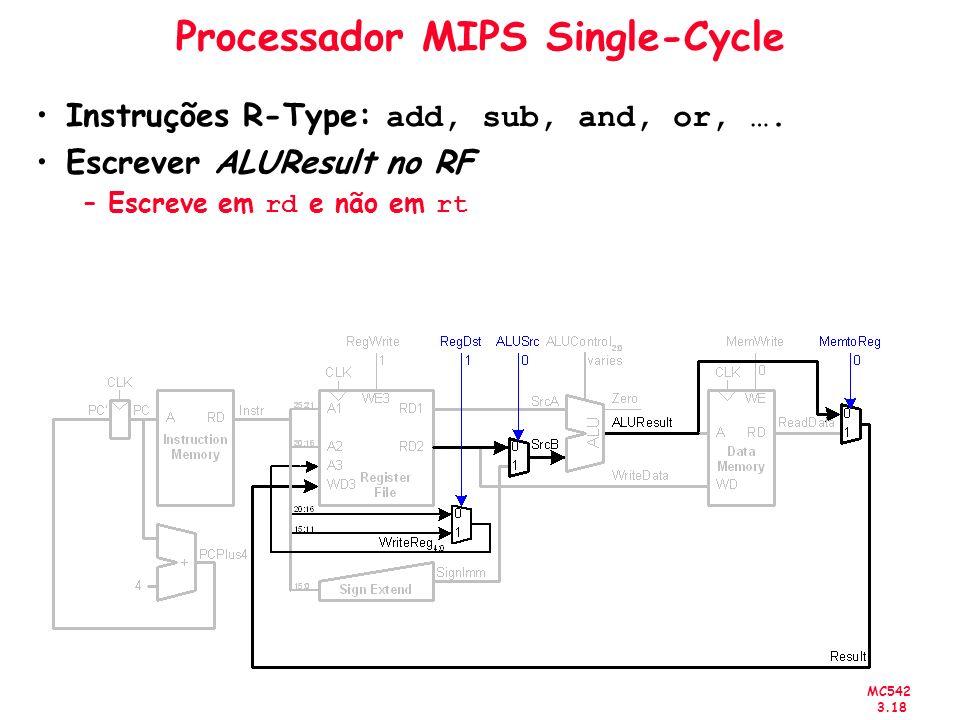 MC542 3.18 Processador MIPS Single-Cycle Instruções R-Type: add, sub, and, or, …. Escrever ALUResult no RF –Escreve em rd e não em rt