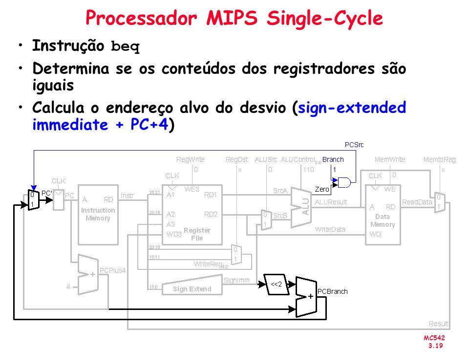 MC542 3.19 Processador MIPS Single-Cycle Instrução beq Determina se os conteúdos dos registradores são iguais Calcula o endereço alvo do desvio (sign-