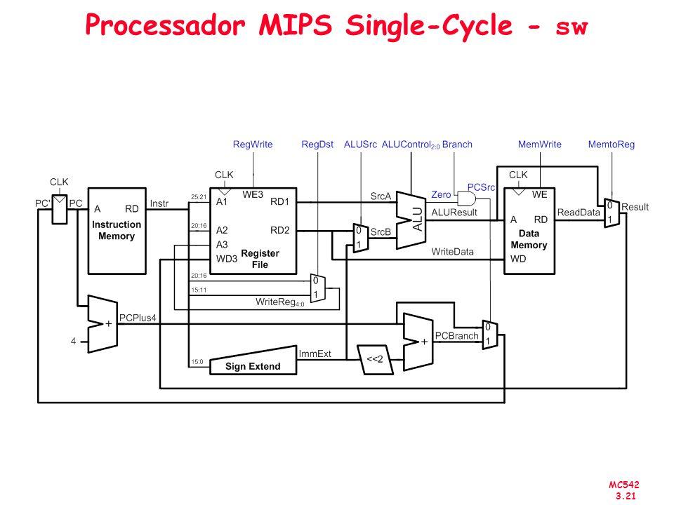 MC542 3.21 Processador MIPS Single-Cycle - sw