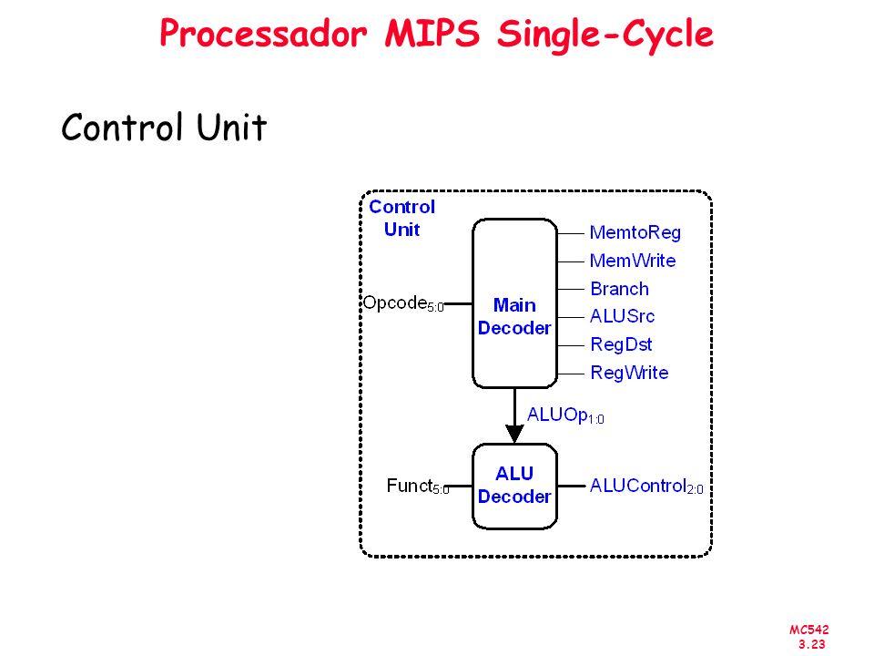 MC542 3.23 Processador MIPS Single-Cycle Control Unit