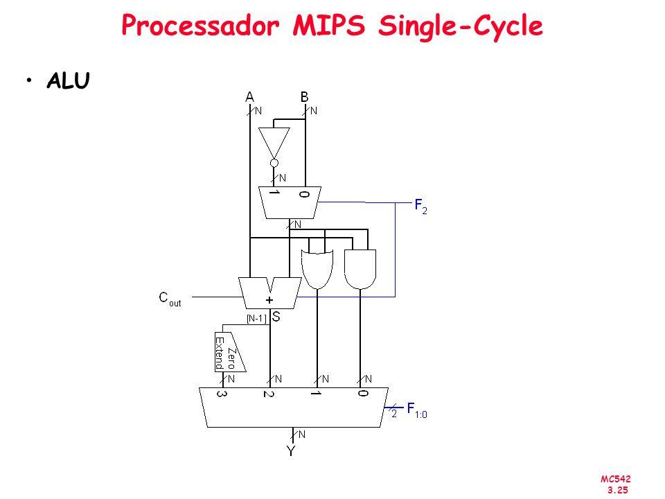 MC542 3.25 Processador MIPS Single-Cycle ALU