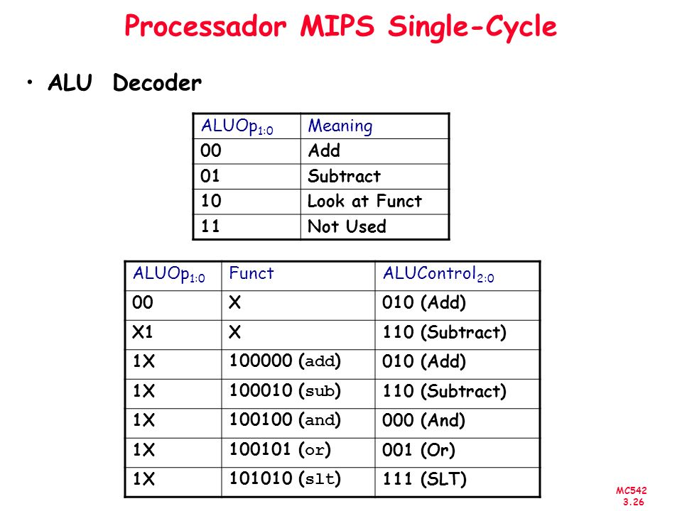 MC542 3.26 Processador MIPS Single-Cycle ALU Decoder ALUOp 1:0 Meaning 00Add 01Subtract 10Look at Funct 11Not Used ALUOp 1:0 FunctALUControl 2:0 00X01