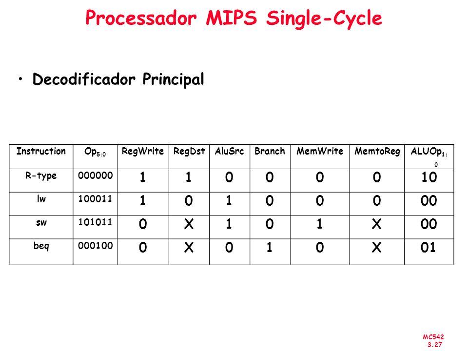MC542 3.27 Processador MIPS Single-Cycle Decodificador Principal InstructionOp 5:0 RegWriteRegDstAluSrcBranchMemWriteMemtoRegALUOp 1: 0 R-type000000 1