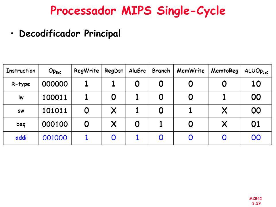 MC542 3.29 Processador MIPS Single-Cycle Decodificador Principal InstructionOp 5:0 RegWriteRegDstAluSrcBranchMemWriteMemtoRegALUOp 1:0 R-type 000000 1