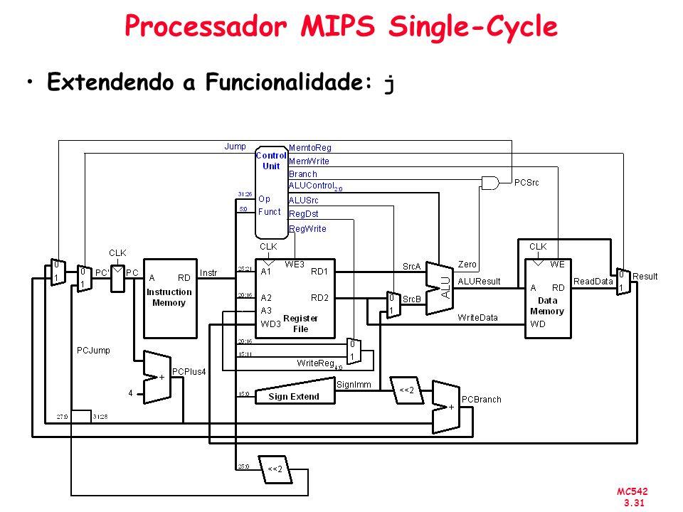 MC542 3.31 Processador MIPS Single-Cycle Extendendo a Funcionalidade: j