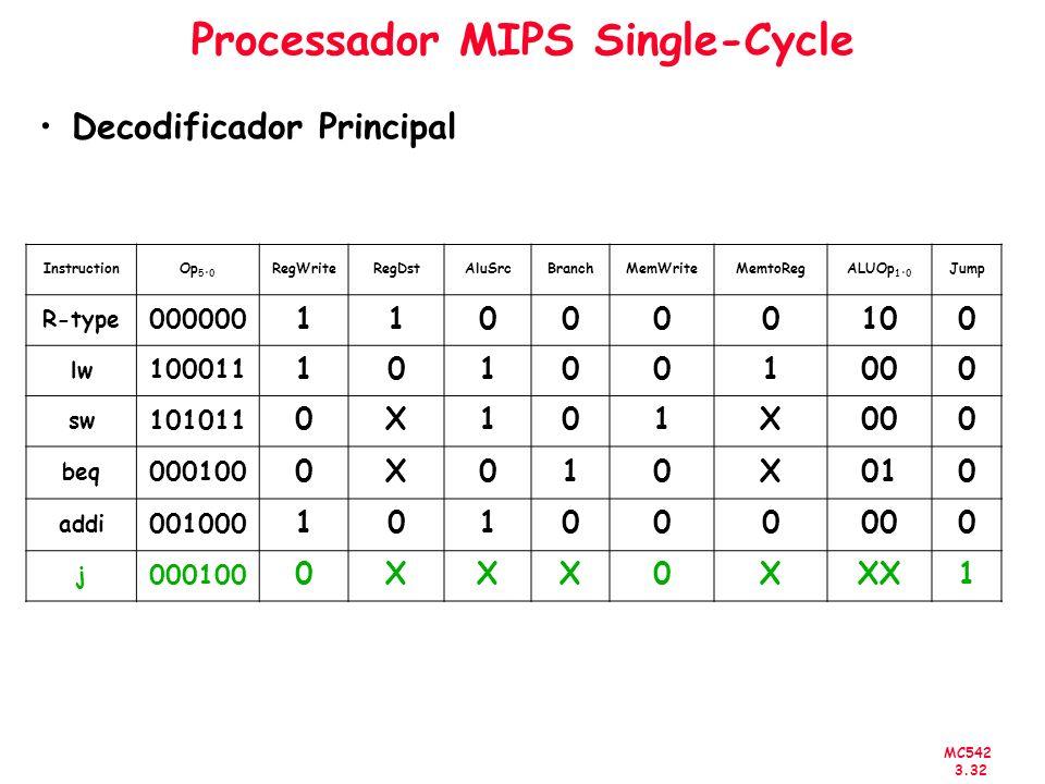MC542 3.32 Processador MIPS Single-Cycle Decodificador Principal InstructionOp 5:0 RegWriteRegDstAluSrcBranchMemWriteMemtoRegALUOp 1:0 Jump R-type 000