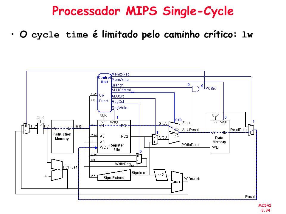 MC542 3.34 Processador MIPS Single-Cycle O cycle time é limitado pelo caminho crítico: lw