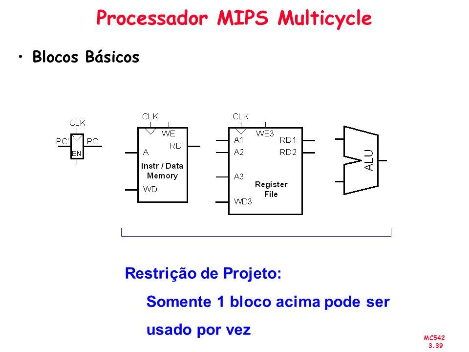 MC542 3.39 Processador MIPS Multicycle Blocos Básicos Restrição de Projeto: Somente 1 bloco acima pode ser usado por vez