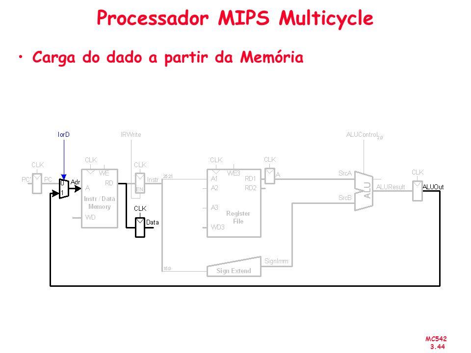MC542 3.44 Processador MIPS Multicycle Carga do dado a partir da Memória