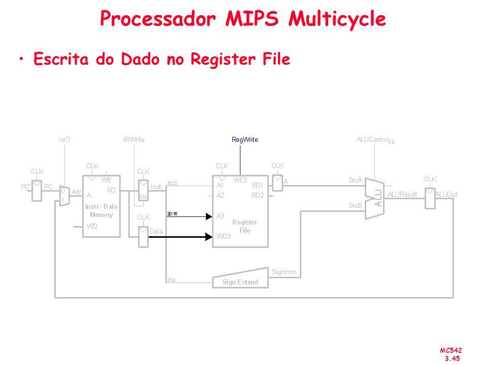 MC542 3.45 Processador MIPS Multicycle Escrita do Dado no Register File
