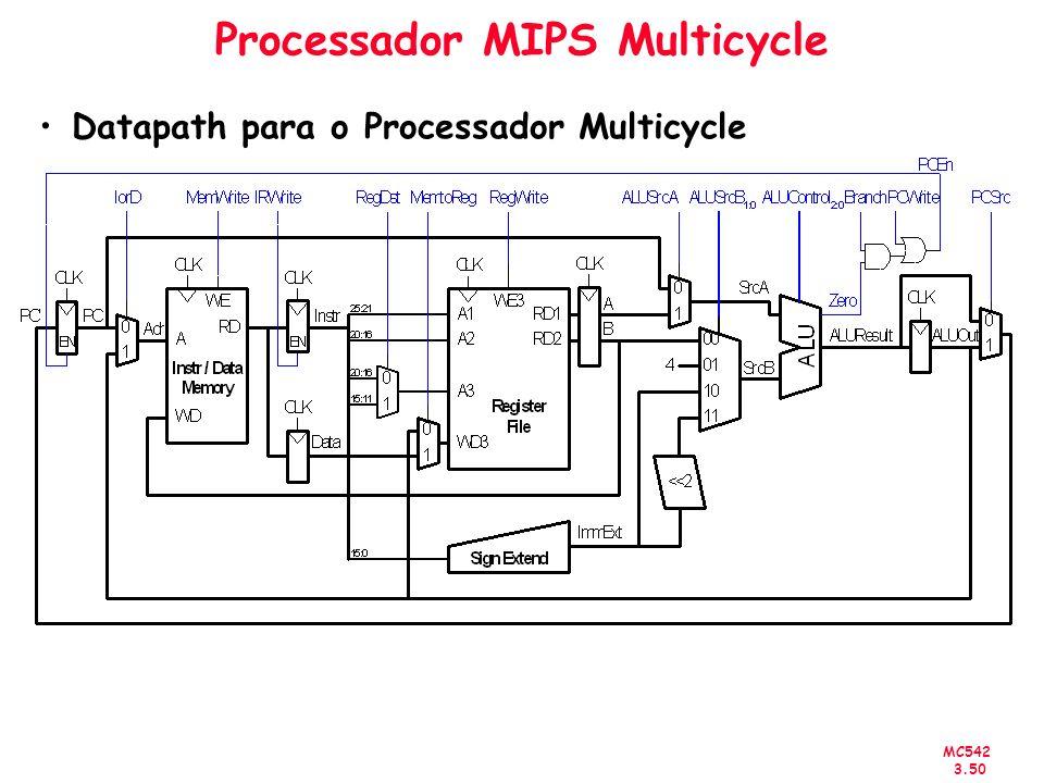 MC542 3.50 Processador MIPS Multicycle Datapath para o Processador Multicycle