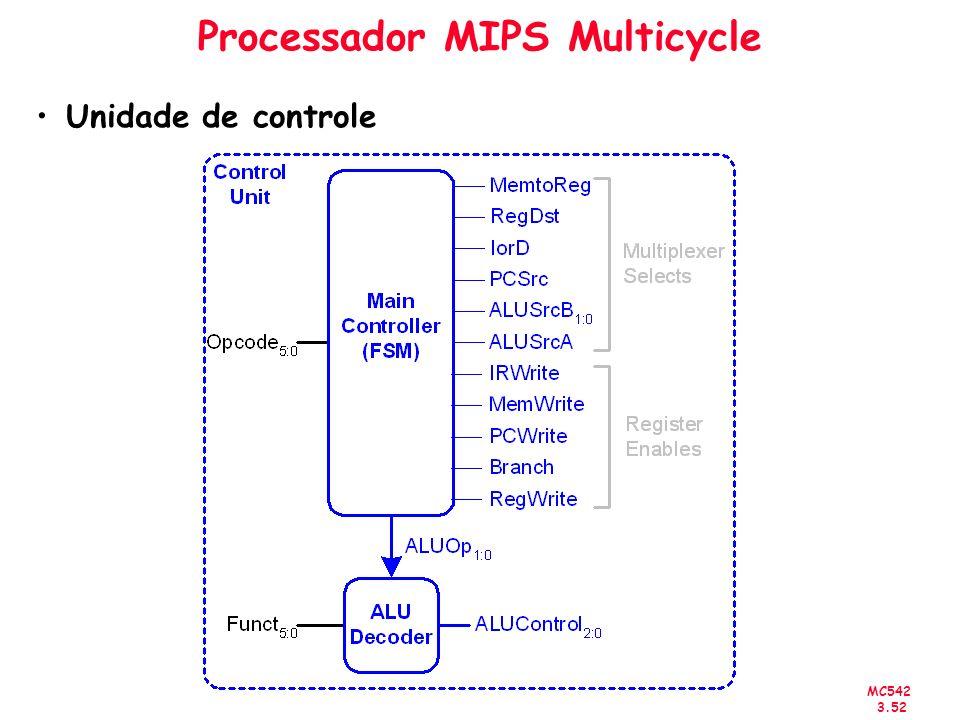MC542 3.52 Processador MIPS Multicycle Unidade de controle