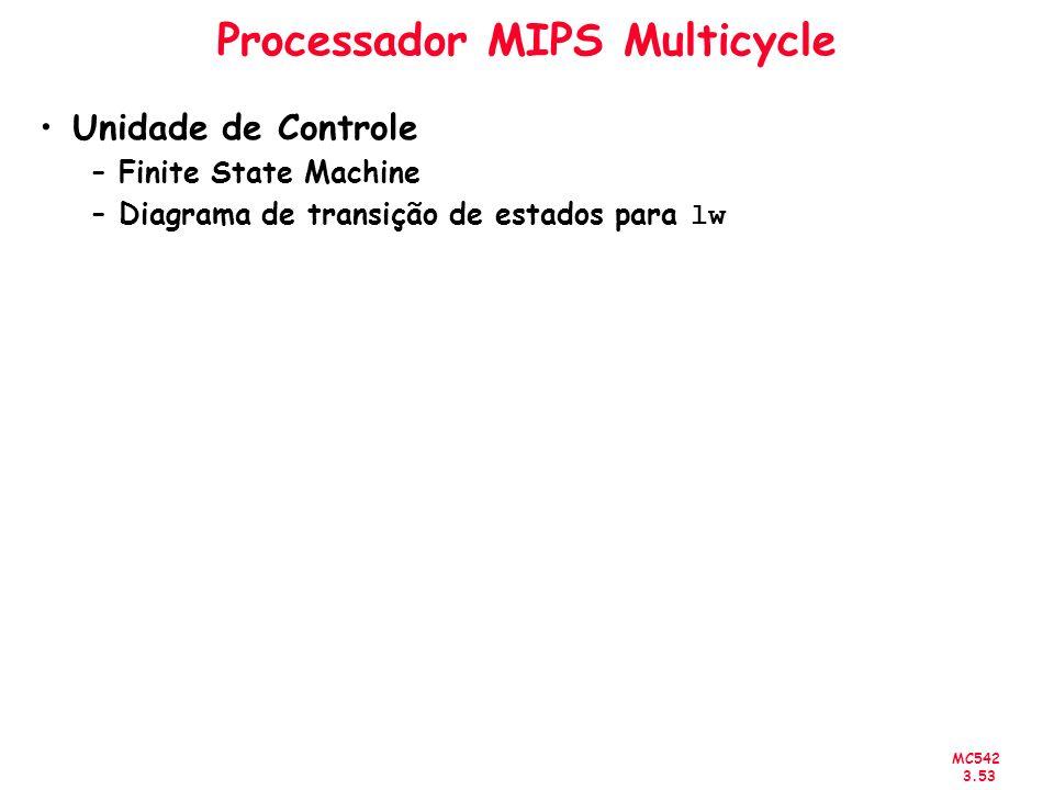 MC542 3.53 Processador MIPS Multicycle Unidade de Controle –Finite State Machine –Diagrama de transição de estados para lw