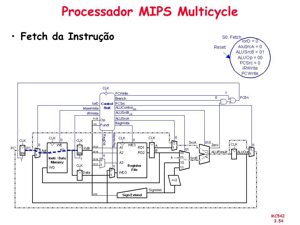 MC542 3.54 Processador MIPS Multicycle Fetch da Instrução