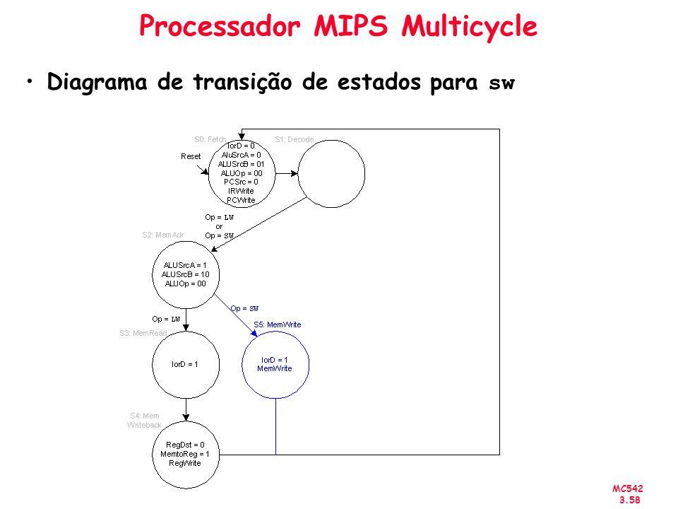 MC542 3.58 Processador MIPS Multicycle Diagrama de transição de estados para sw