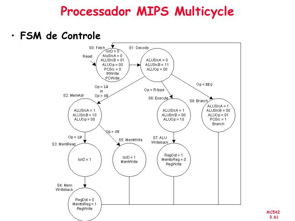 MC542 3.61 Processador MIPS Multicycle FSM de Controle