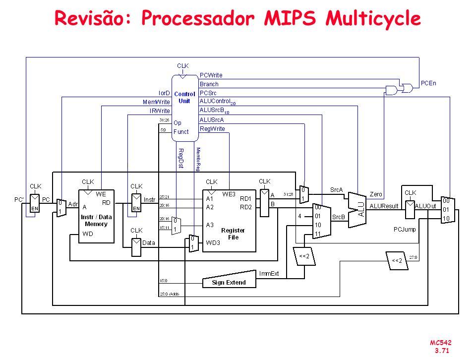 MC542 3.71 Revisão: Processador MIPS Multicycle
